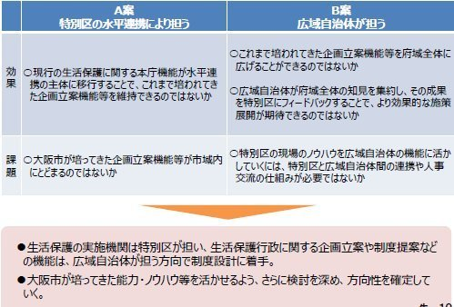 01生活保護検討の方向性.jpg