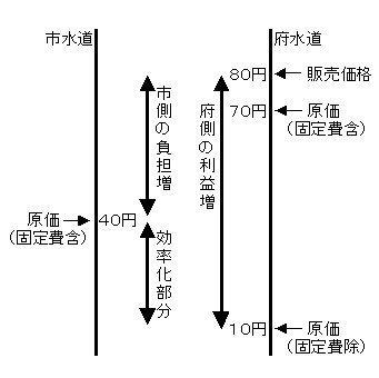 02利益構造.jpg