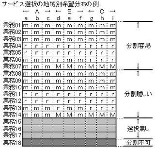 02希望分布.jpg