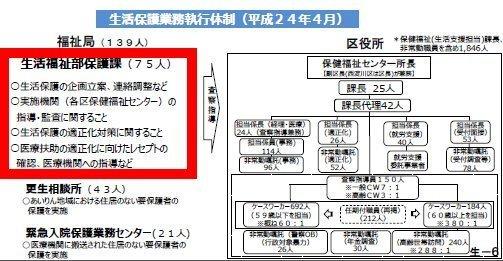02生活保護体制.jpg