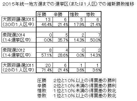 03勝敗推移.jpg