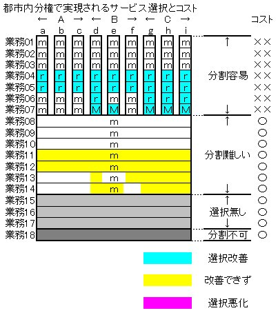 04都市内分権.jpg