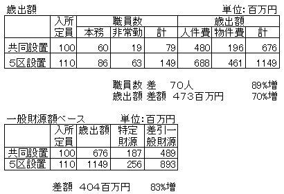 05総括表.jpg