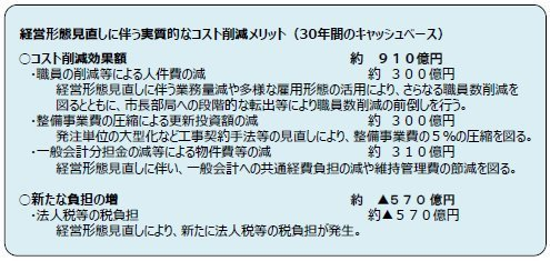 10コスト削減の内訳と説明H27修正版.jpg