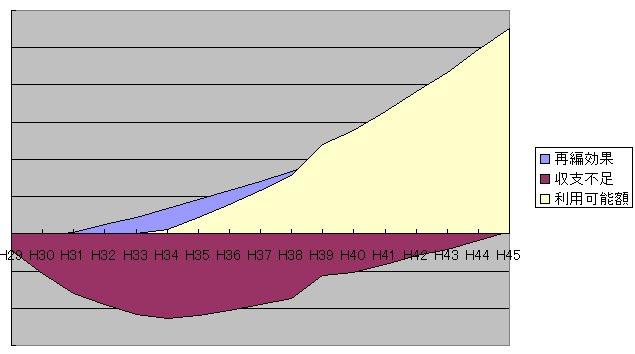 三色グラフ.jpg