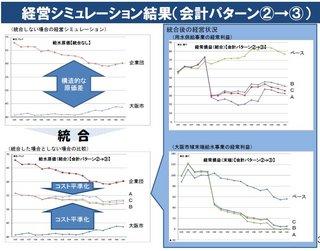 会計統合経営シミュレーション.jpg
