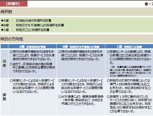 保健所検討の方向性1.jpg