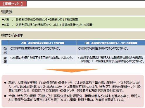 保健所検討の方向性2.jpg