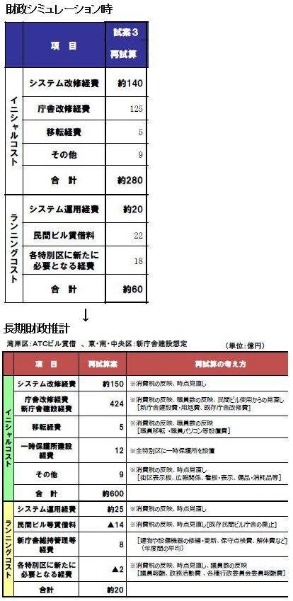 再編コスト比較.jpg