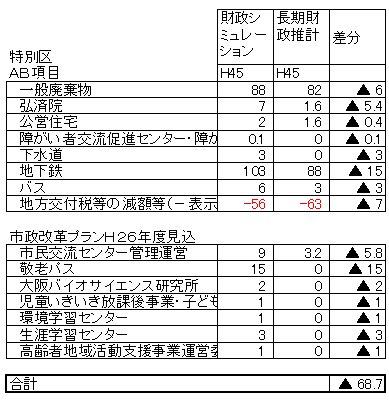 効果額推移(内訳).jpg