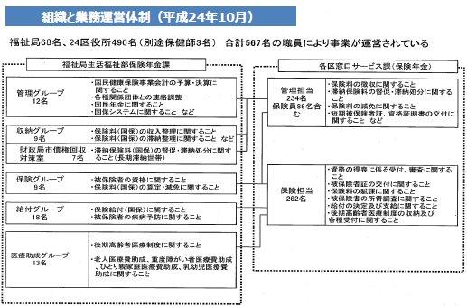 国民健康保険体制.jpg