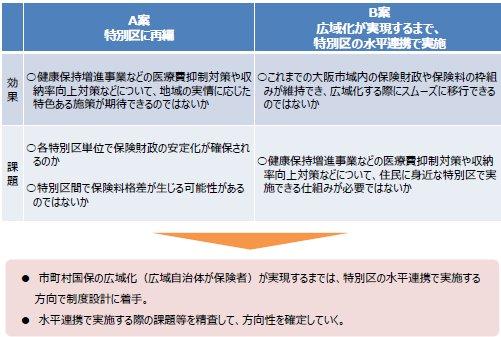 国民健康保険検討の方向性.jpg