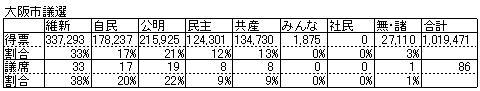 市議会定数削減01.jpg