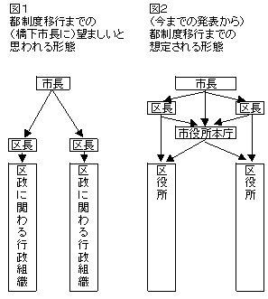 本庁機能分割01.jpg