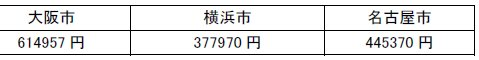 行政経費比較02.jpg