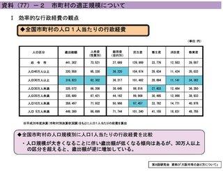 規模別行政経費(全国).jpg