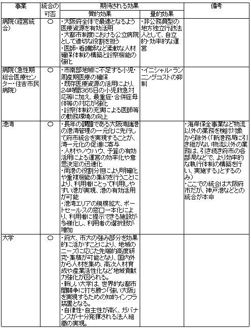 AB項目表01.jpg