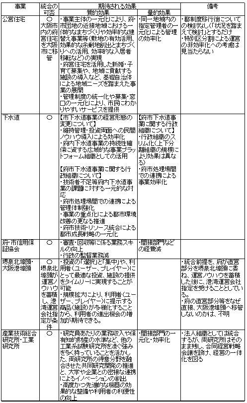 AB項目表02.jpg