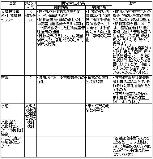 AB項目表05.jpg