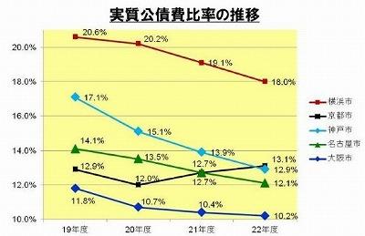 s-実質公債費比率の推移.jpg