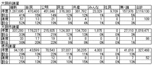 s-統一選01.jpg