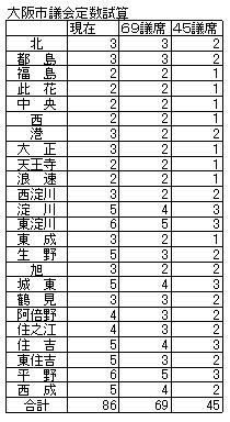 市議会定数削減02.jpg
