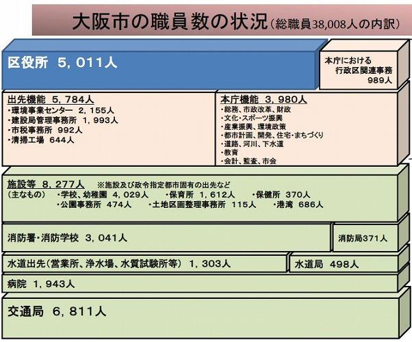 本庁機能分割02.jpg