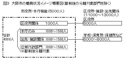 本庁機能分割03.jpg