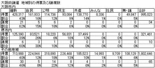 s-統一選02.jpg